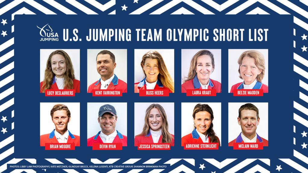 US Equestrian Announces U.S. Jumping Team Short List for ...